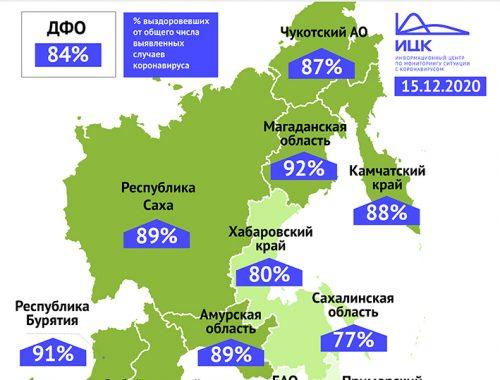 В ЕАО самый низкий процент выздоровевших от COVID-19 в ДФО (ИНФОГРАФИКА)