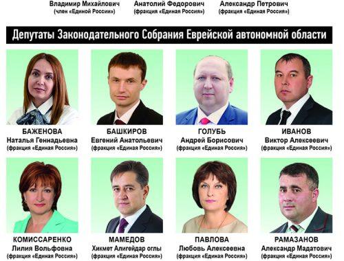 Они поддержали повышение пенсионного возраста (ИНФОГРАФИКА)